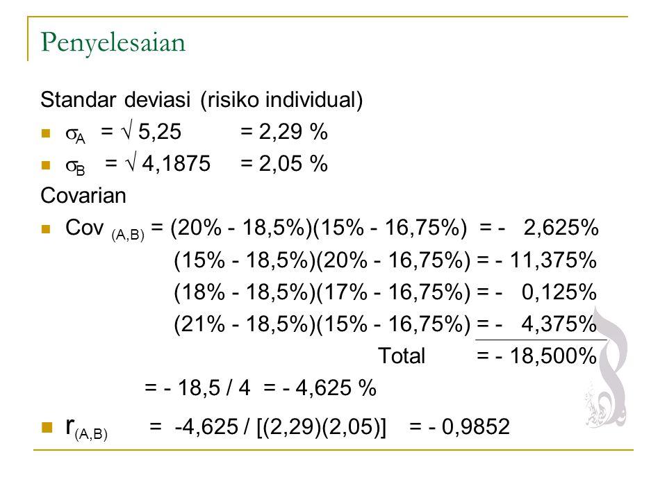 Penyelesaian r(A,B) = -4,625 / [(2,29)(2,05)] = - 0,9852